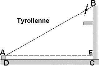 Cap ccf geometrie pythagore thales activtite tyrolienne