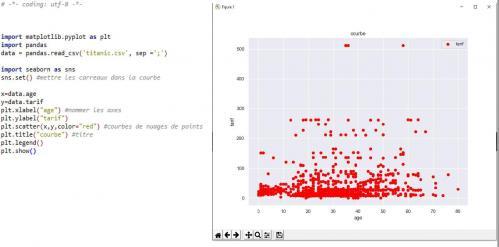 Capture lecture fichier csv et represenation graphique