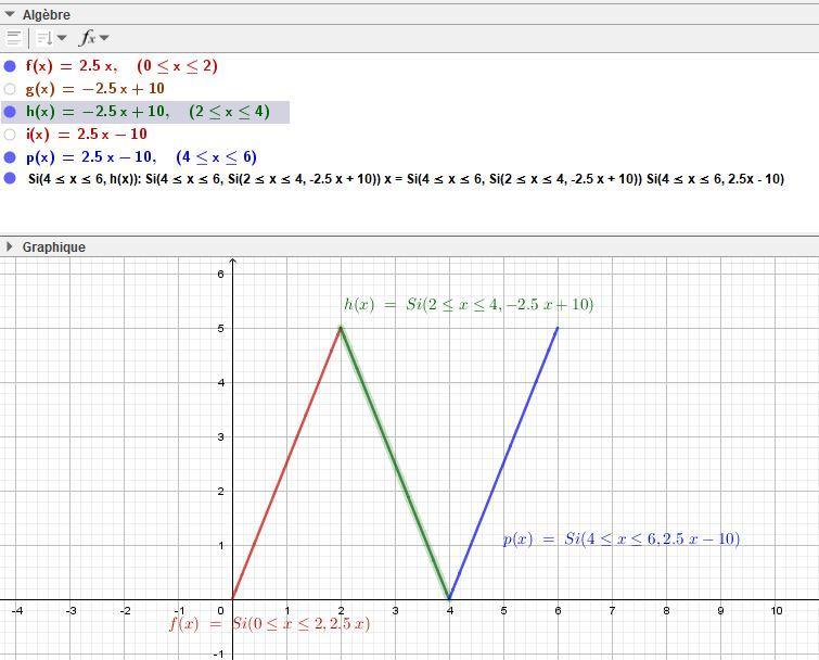 Capture modelisation fonction et intervallesi