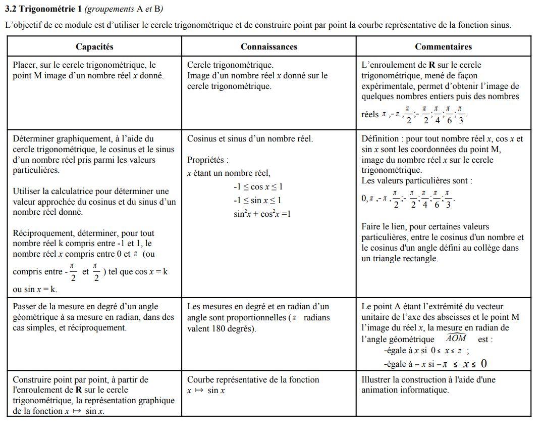 TRIGONOMÉTRIE 1
