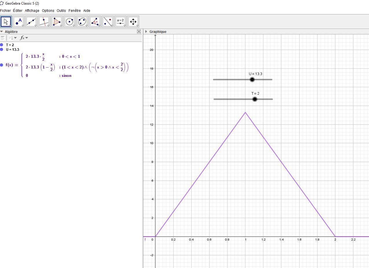 Realiser capture triangle etude de tension une periode t amplitude u